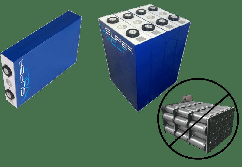 Anschauliches Beispiel des Unterschieds von Lithium Prisma Zellen mit zylindrischen Zellen