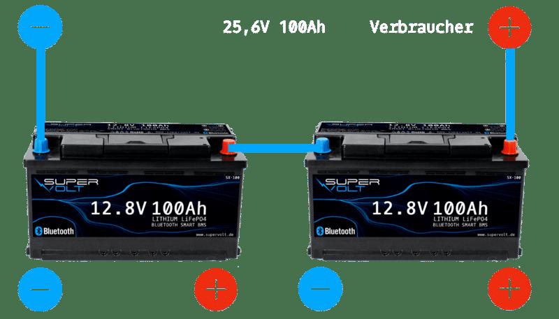 grafik veranschaulicht das in Reihe schalten einer lithium lifepo4 batterie