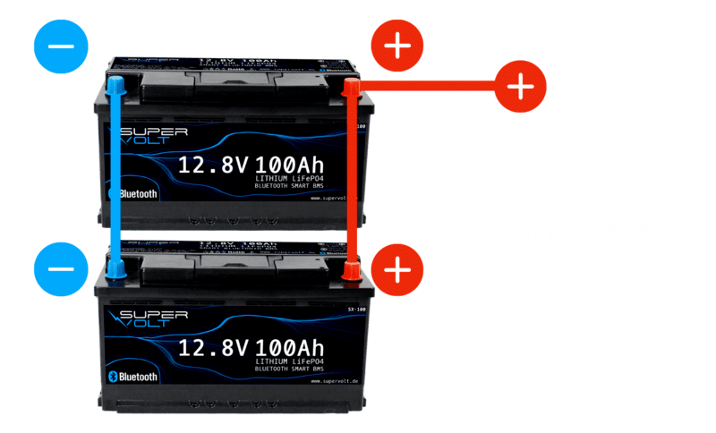 grafik veranschaulicht das parallel schalten einer lithium lifepo4 batterie